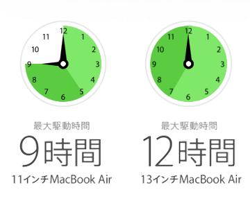 最大駆動時間 12時間(MacBook Air 13 inch)