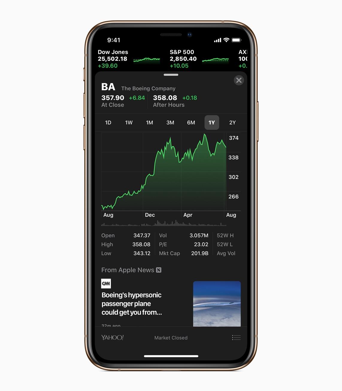 iOS 12:株価