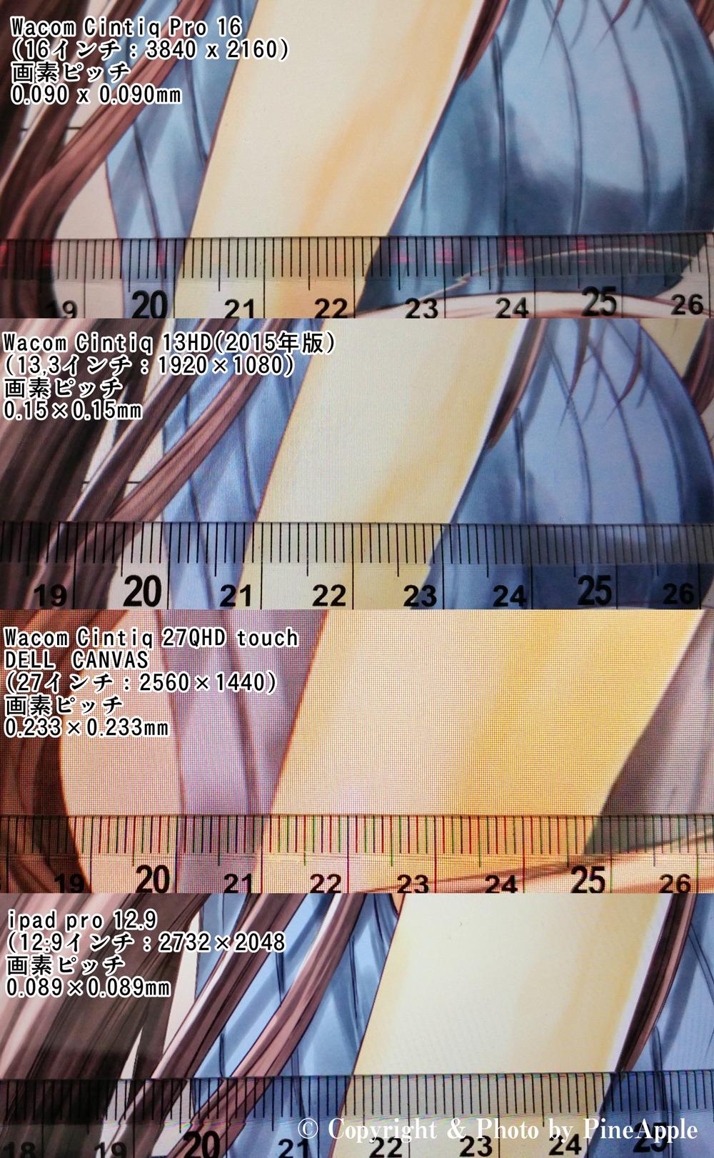 各液晶タブレットの画素ピッチ参考
