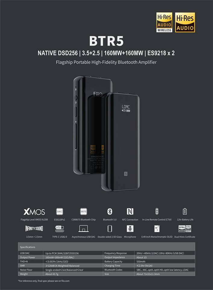 FiiO BTR5
