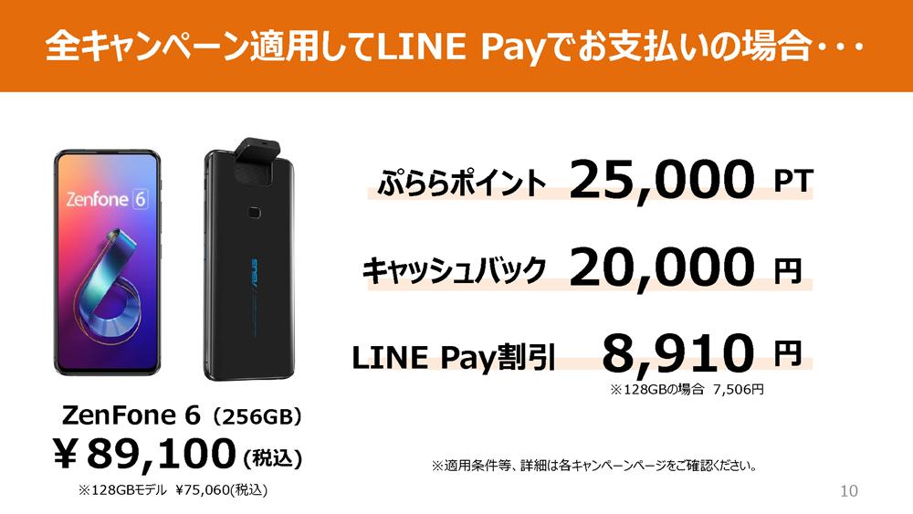 お得なキャンペーン @ ひかり TV ショッピング