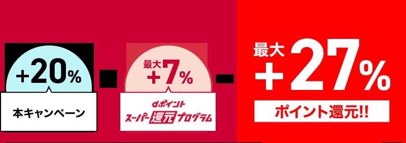 【 d 払い】20 % 還元キャンペーン:d ポイントスーパー還元セール