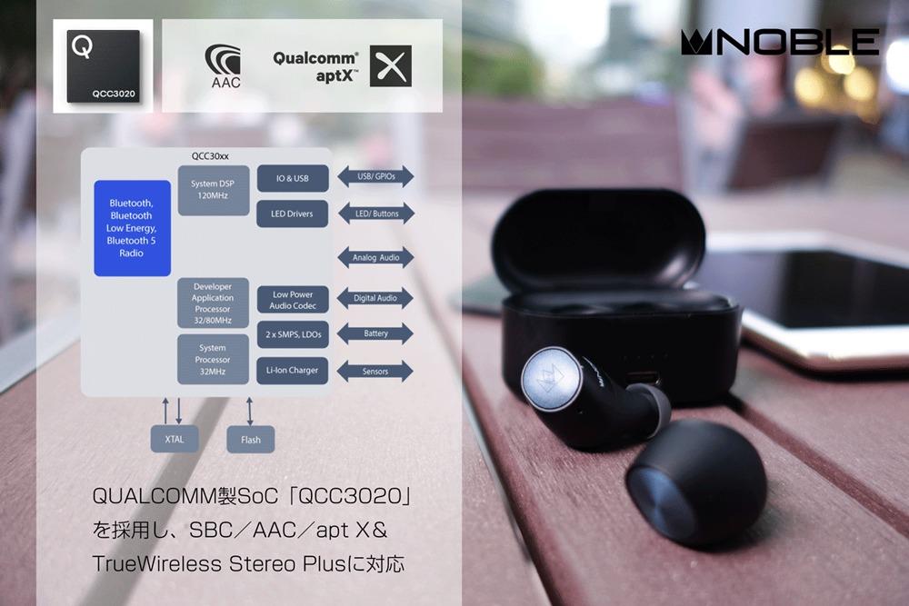Noble Audio FALCON:Qualcomm 製 SoC「QCC3020